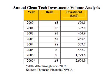 clean-tech-deals.png