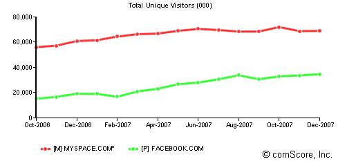 myspacefacebook-2.png
