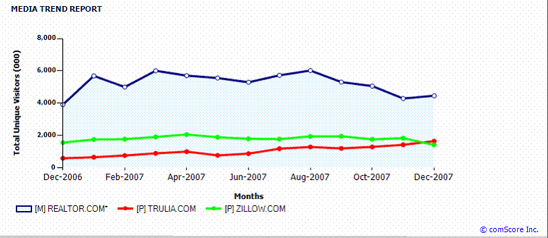 zillow-chart-small.png