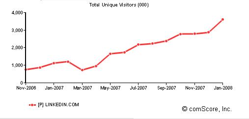 linkedin-chart.png