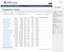 wikinvest-wikicomps-example-industry-airlines.png