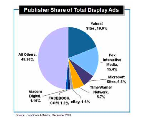 comscore-ad-share.png