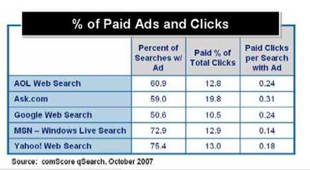 comscore-paid-clicks.png