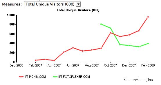 fotoflexer-vs-picnik-chart.png