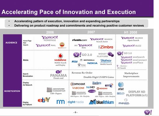 yhoo-innovation-slide.png
