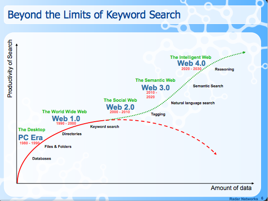 keyword-search-slide.png