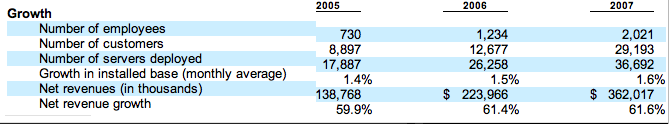 rackspace-stats-1.png