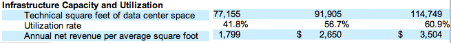 rackspace-stats2.png