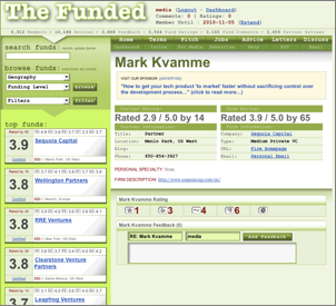 thefunded-kvamme-small.png