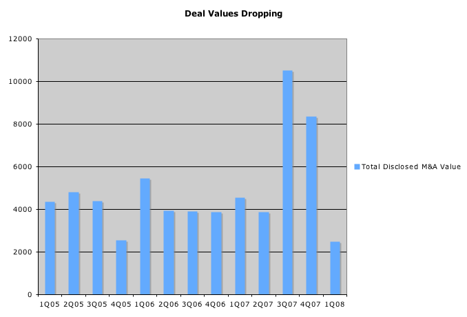 vc-deal-value-small.png