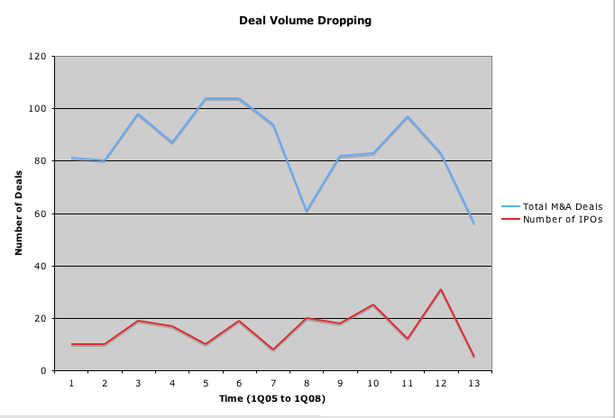 vc-deal-volume-small.png