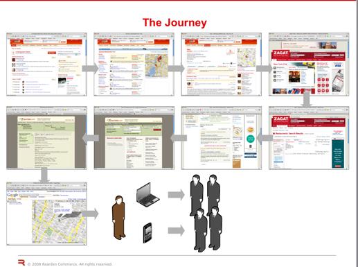 readen-journey-slide.png