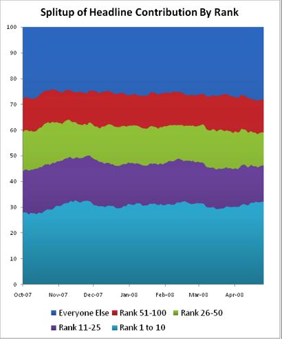 techmeme-chart.png