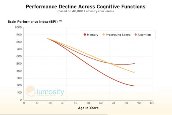cognitive-decline-small.png