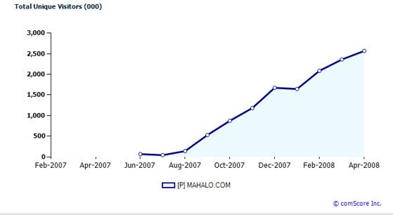 mahalo-chart-thumb.jpg