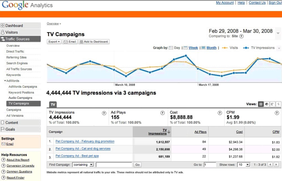 tv-ads-analytics-small.png
