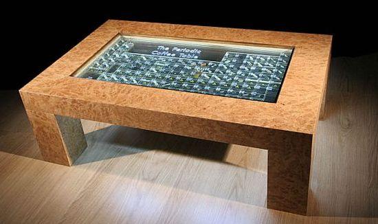 Periodic Table Table Techcrunch