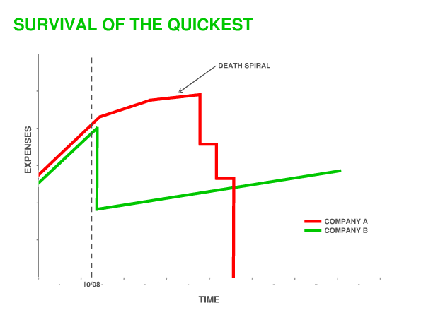 Keeping Count: The TechCrunch Layoff Tracker | TechCrunch