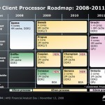 amd_cpu_roadmap