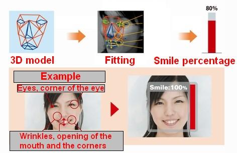 omron_smile_scan2