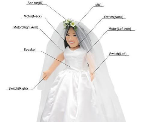 mini_bride