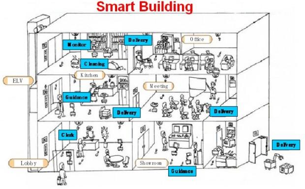 smart_building