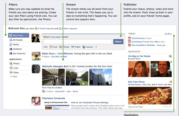 Facbooks New User Homepage | (via Facebook)