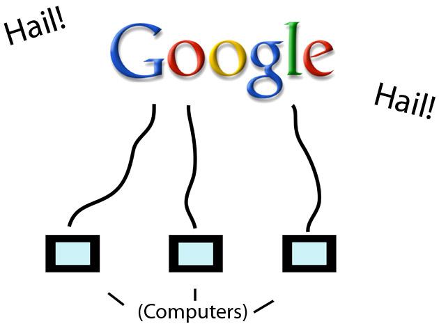 googleirs
