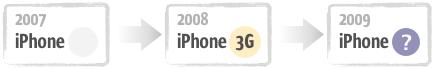 iphonenames