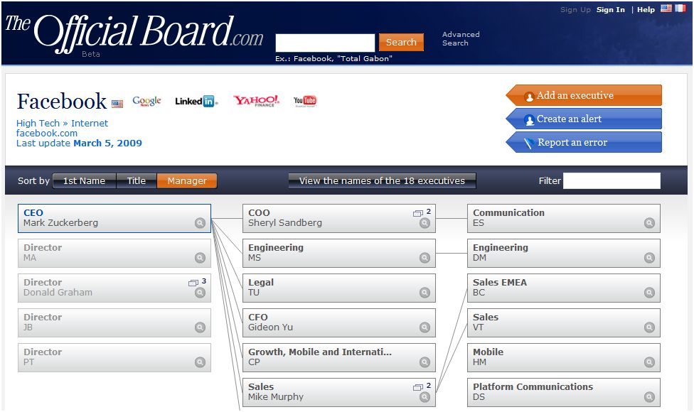 Theofficialboard Launches With Wiki Org Charts For  Companies