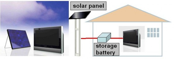 sharp_solar_tv