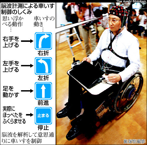toyota_wheelchair