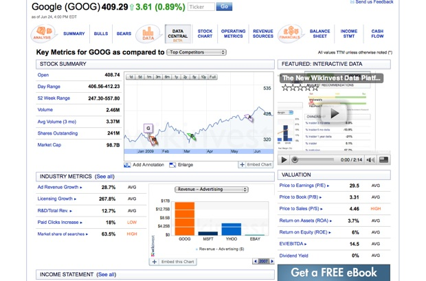 Wikinvest Hopes Redesign Will Attract The Yahoo Finance