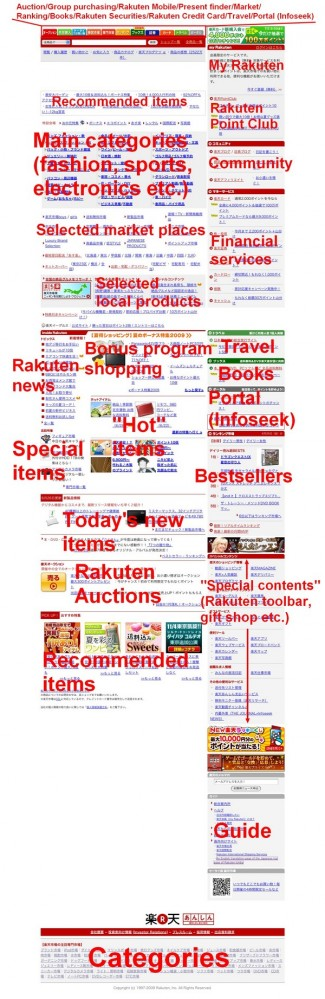 rakuten_top_page_translated_2