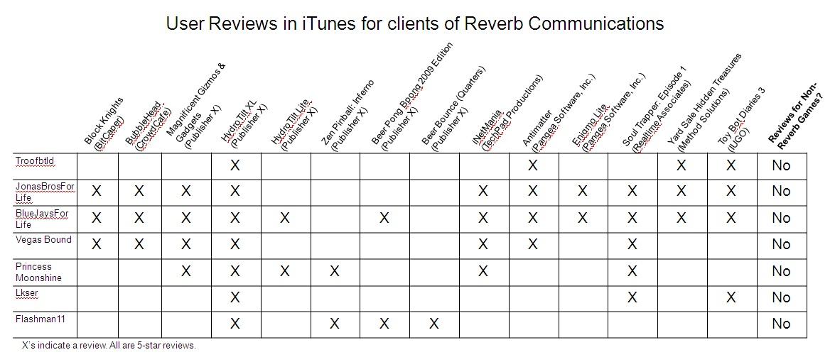 reverb-2
