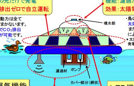 solar_ufo3