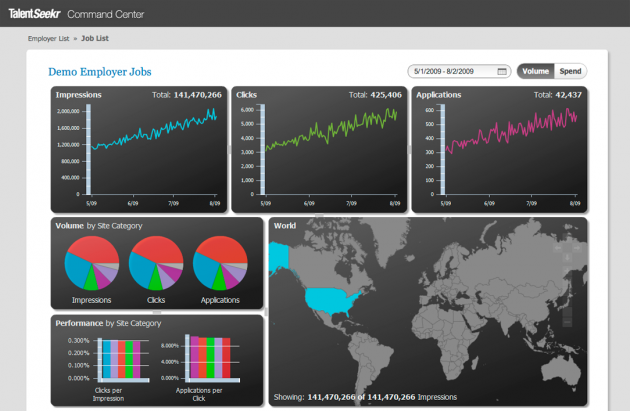 TS-CC-Employer-Dashboard