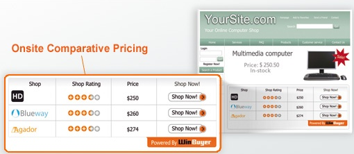 WinBuyer Secures $6 9M For App That Helps Online Retailers