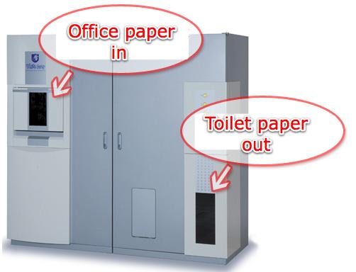 Videos: Machine turns office paper into toilet paper   TechCrunch
