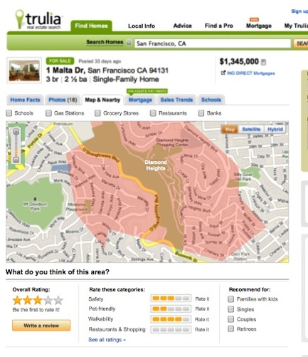 Trulia Enters The Real Estate Rental Market And Starts