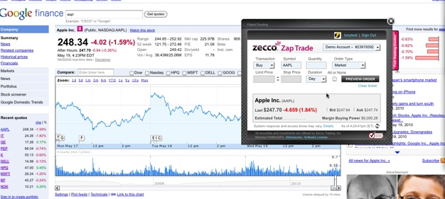 Zecco Introduces Stock Trading Widget On Stocktwits And Firefox