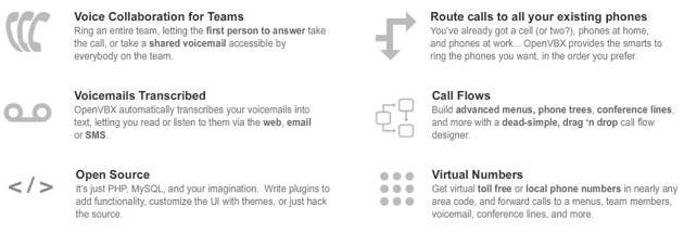 Twilio Releases OpenVBX, An Open Source Google Voice For Businesses