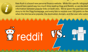 Digg Vs  Reddit: The Infographic | TechCrunch