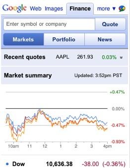 Finance google Google Finance: