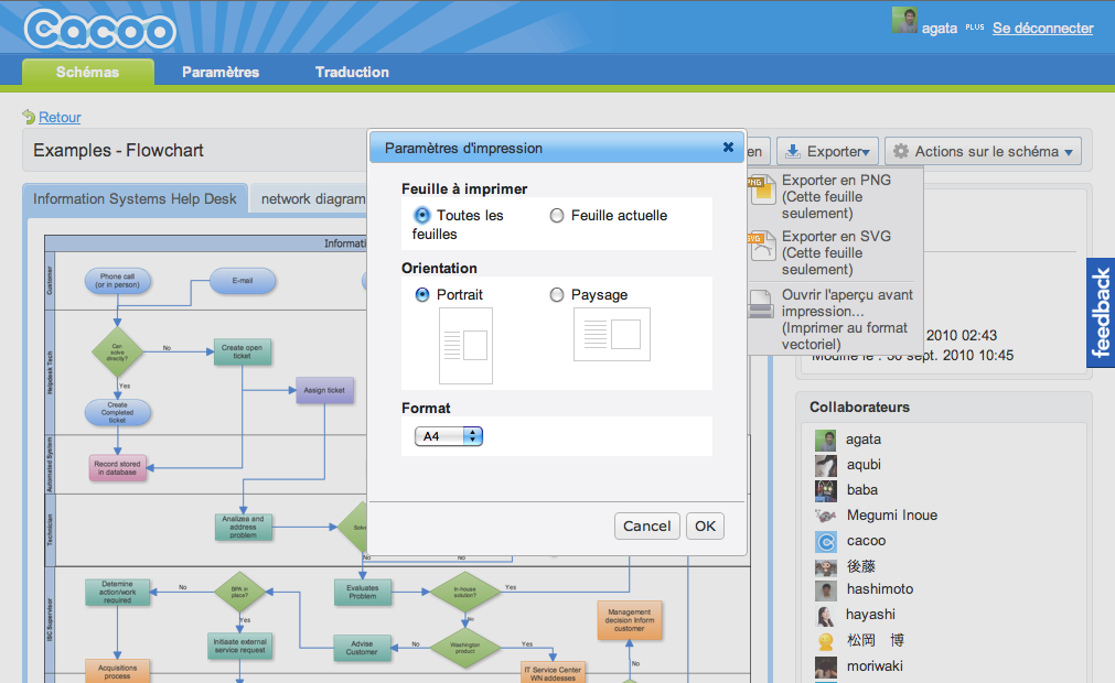 Collaborative Diagramming Tool Cacoo Goes Freemium Adds New