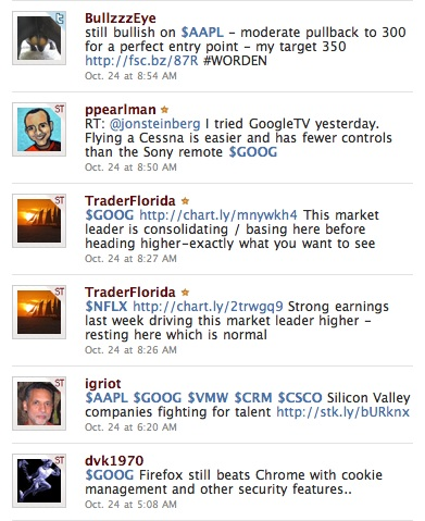 Now You Can Follow Stocks On Twitter Stocks Not People Techcrunch