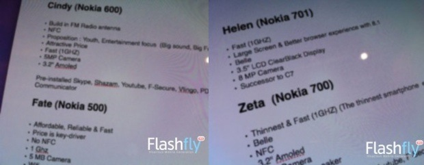 Leaked Nokia Roadmap Promises Four New Symbian Handsets In