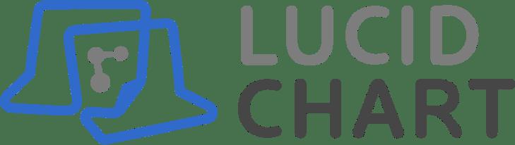 LucidChart Nabs $1 Million From 500 Startups, 2M Companies