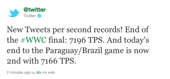c94d83a62 Women s World Cup Soccer Final Scores New Twitter Record With 7