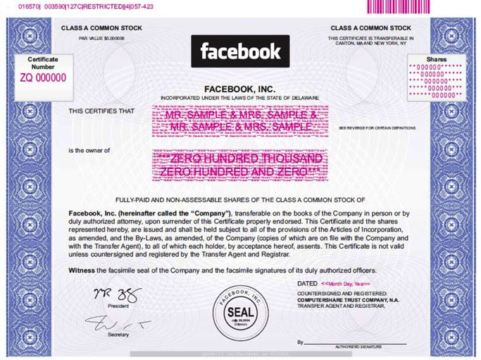 Heres What Facebook Stock Looks Like Techcrunch